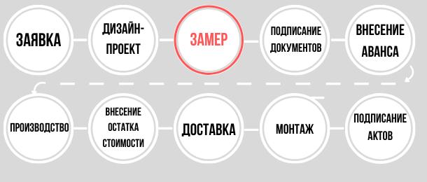 http://mebelgermec.ru/images/upload/заявка%20(1).png