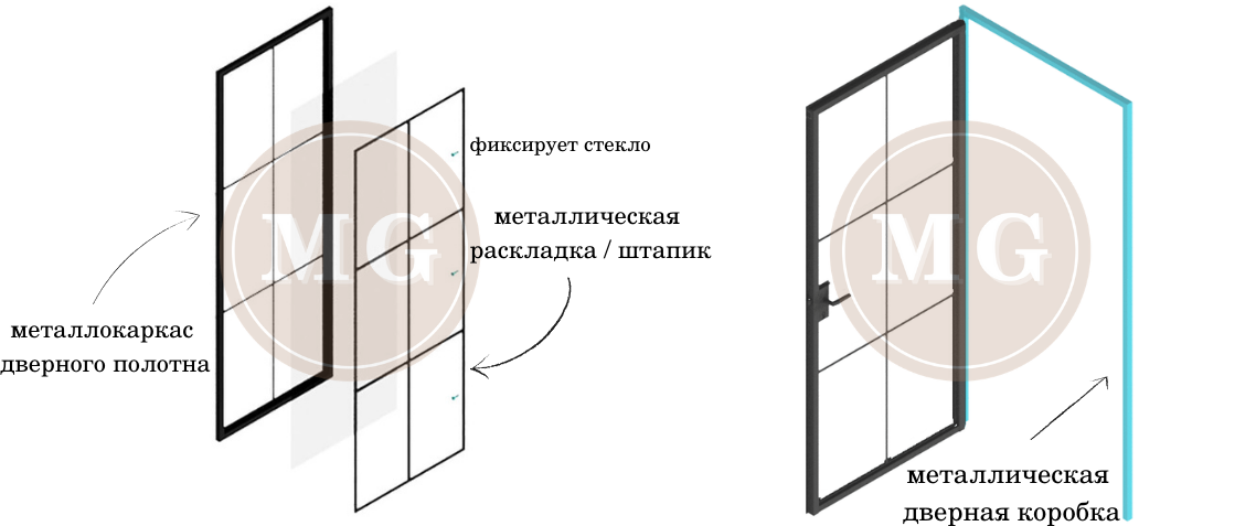 http://mebelgermec.ru/images/upload/металлокаркас%20дверного%20полотна%20(1)1.png