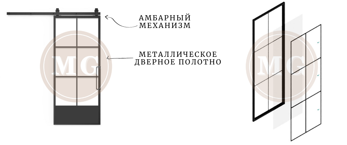 https://mebelgermec.ru/images/upload/амбарная%20лофт%20дверь.png