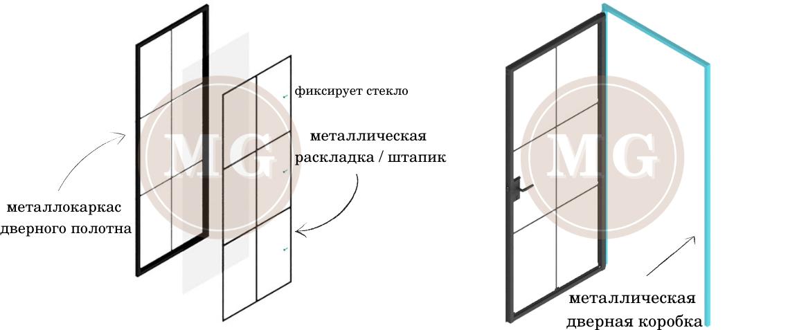 https://mebelgermec.ru/images/upload/металлокаркас%20дверного%20полотна%20(1)1.png